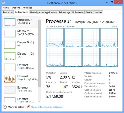 W8_CPU03